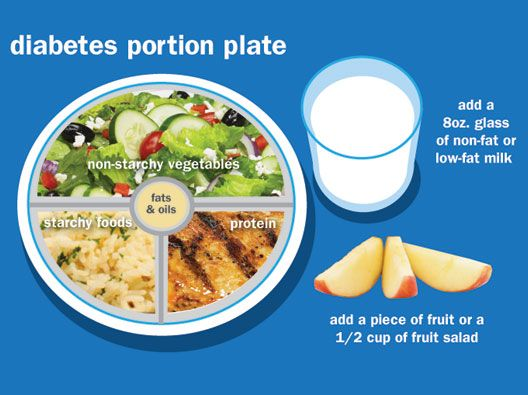 What are the basics of a healthy diabetic diet?