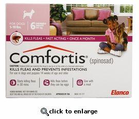 Comfortis 140mg For Cats 4 1 6 Lbs Dogs 5 10 Lbs 1 Pill Fleas Dogs Flea Meds