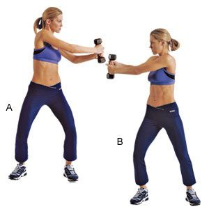 Image result for Dumbbell Twist.
