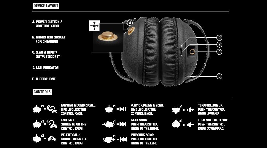 监控蓝牙 无线耳机 马歇尔 Headphones, Wireless headphones, In ear