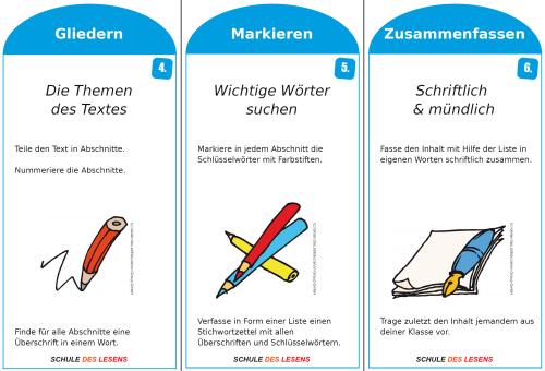 Einen Text Zusammenfassen Bild 2 Alles Deutsch Texts Uni