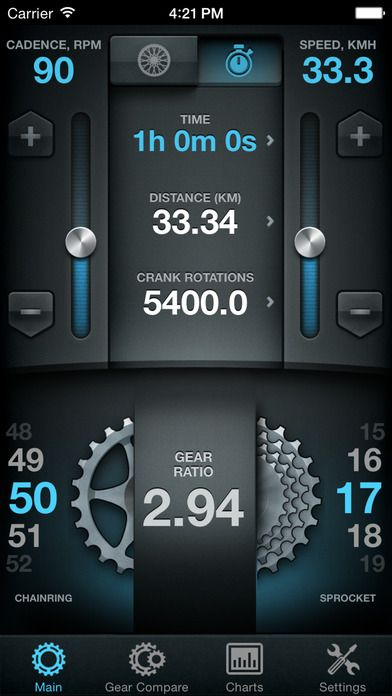 Bike Gear Calculator Bike Gears Cycling Gear Calculator Bicycle