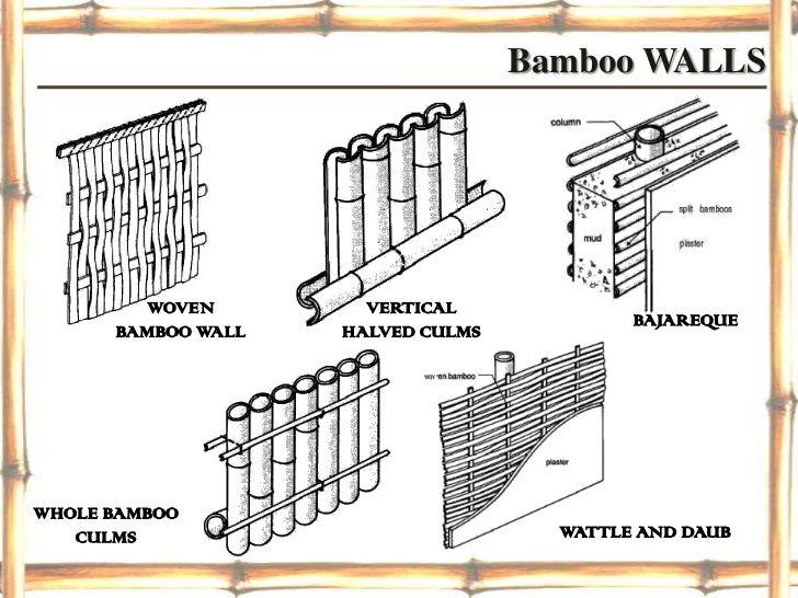 Bamboo WALLS WOVEN VERTICAL ...