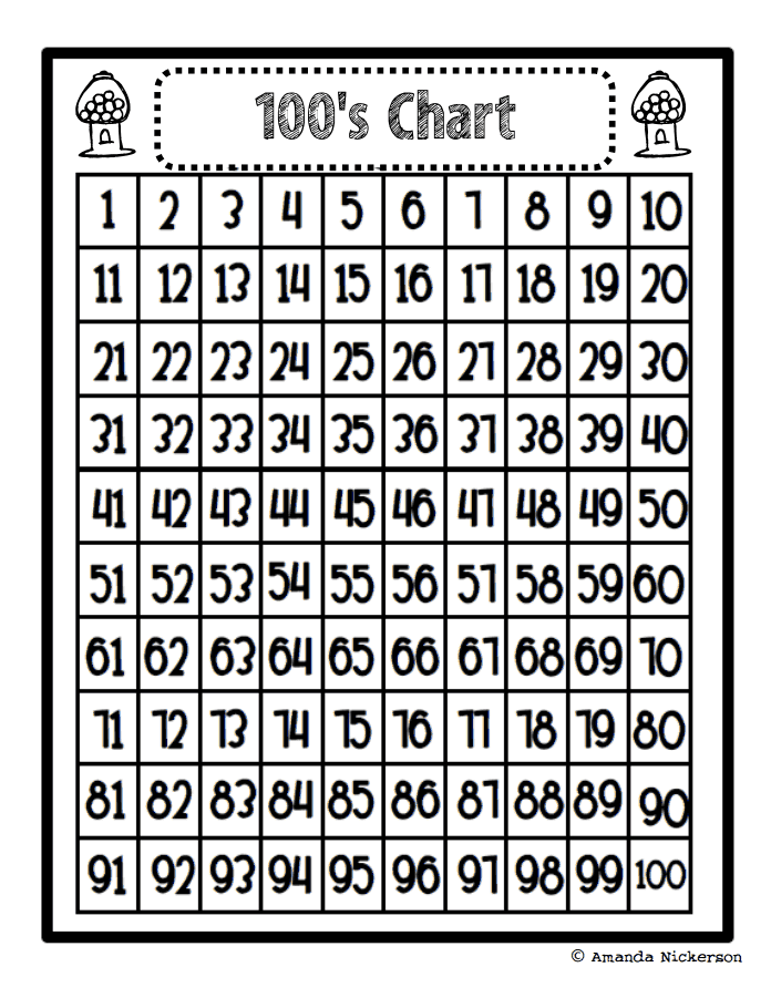 Juicy image with printable 100 chart