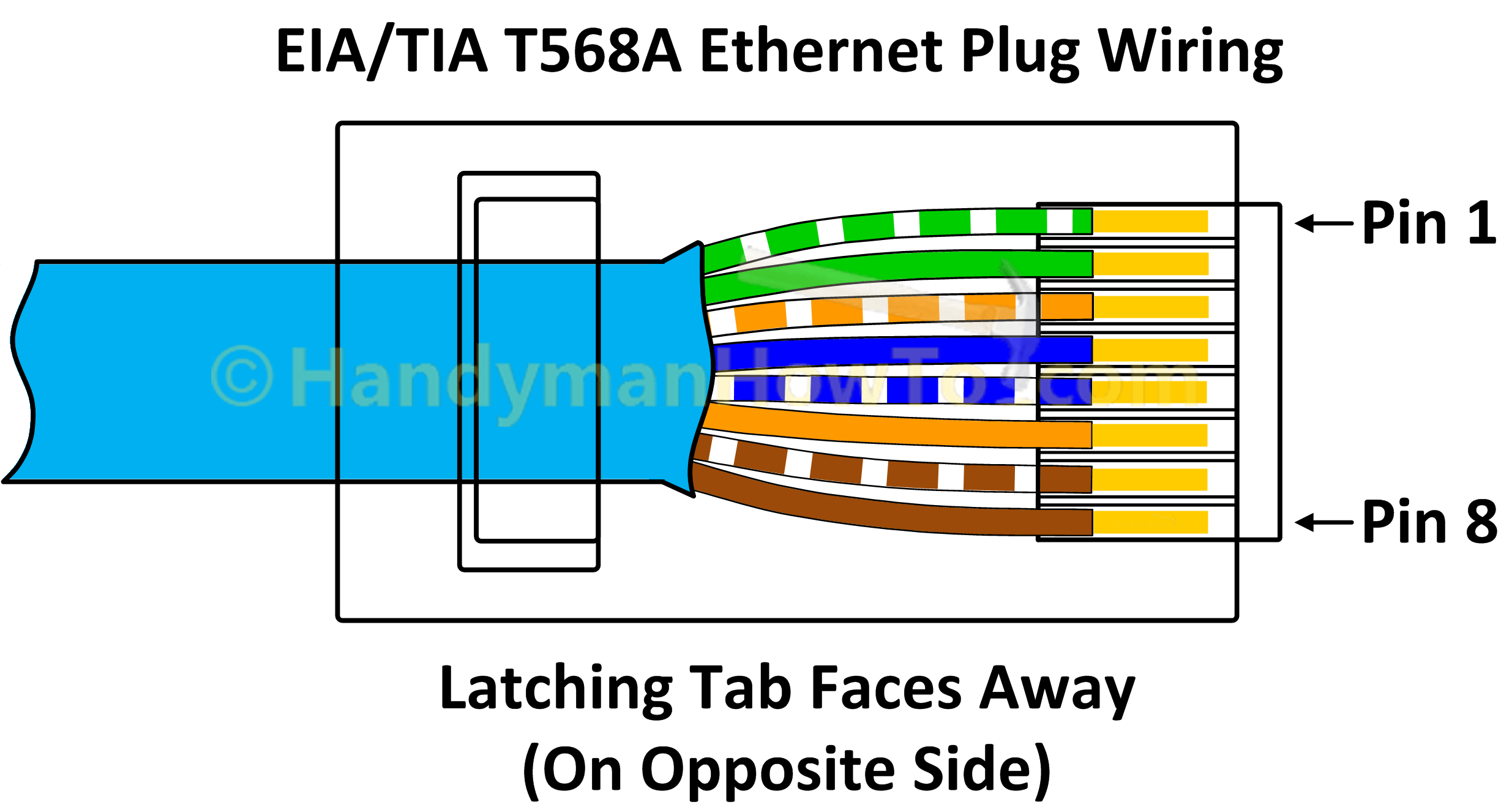 tia eia 568a ethernet rj45 plug wiring diagram at cat6 cable ... lan cable cat 6 wiring diagram ethernet cable wiring diagram pinterest