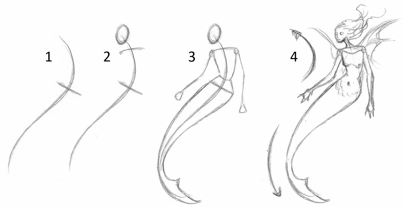 How to draw a mermaid | Mermaid sketches | Pinterest | Anclas ...