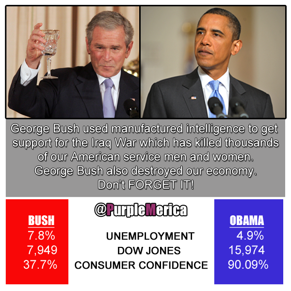 compare bush and obama Abc news features lifestyle entertainment virtual reality health technology investigative sports weather similar to the current strategy of the obama administration president george w bush's administration deported just over two million during his time in office.