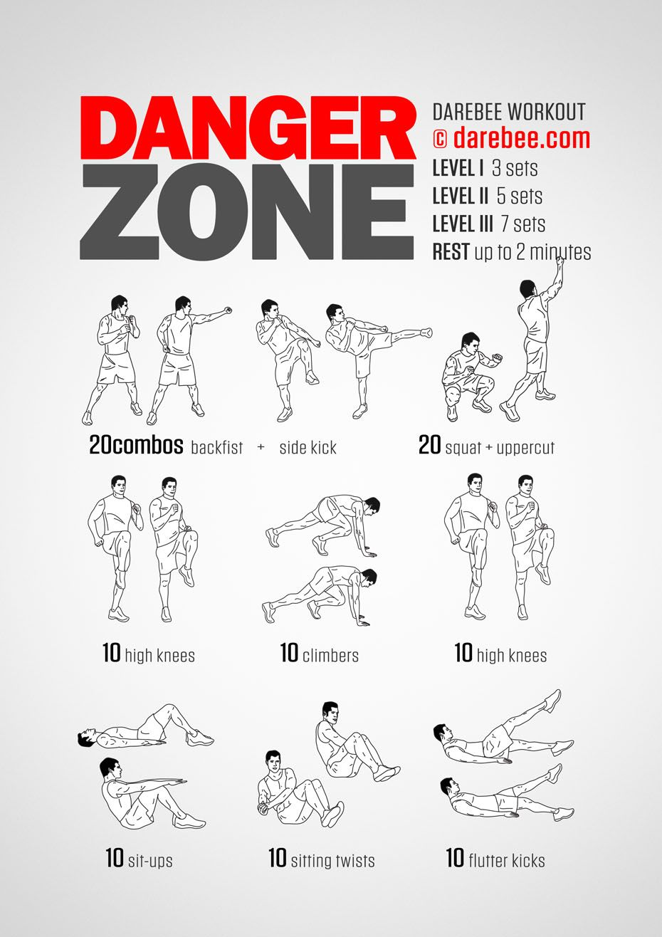 Danger Zone Workout Gym Workout Tips Workout Chart Fitness Tips For Men