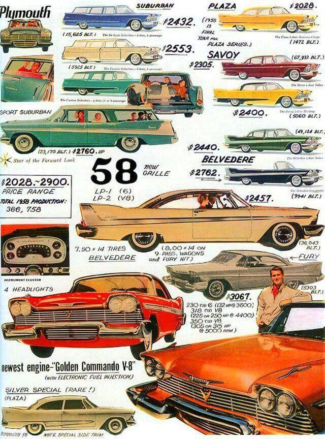 Pin Van Hans Nuis Op Vintage Auto Afbeeldingen Auto S