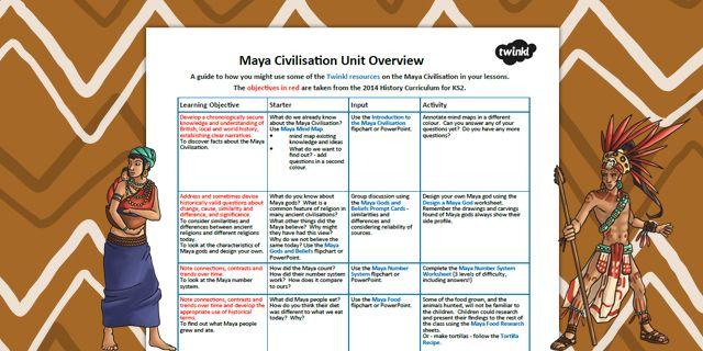 Calendar Ideas Key Stage : Ks mayan civilization planning overview teacher ideas