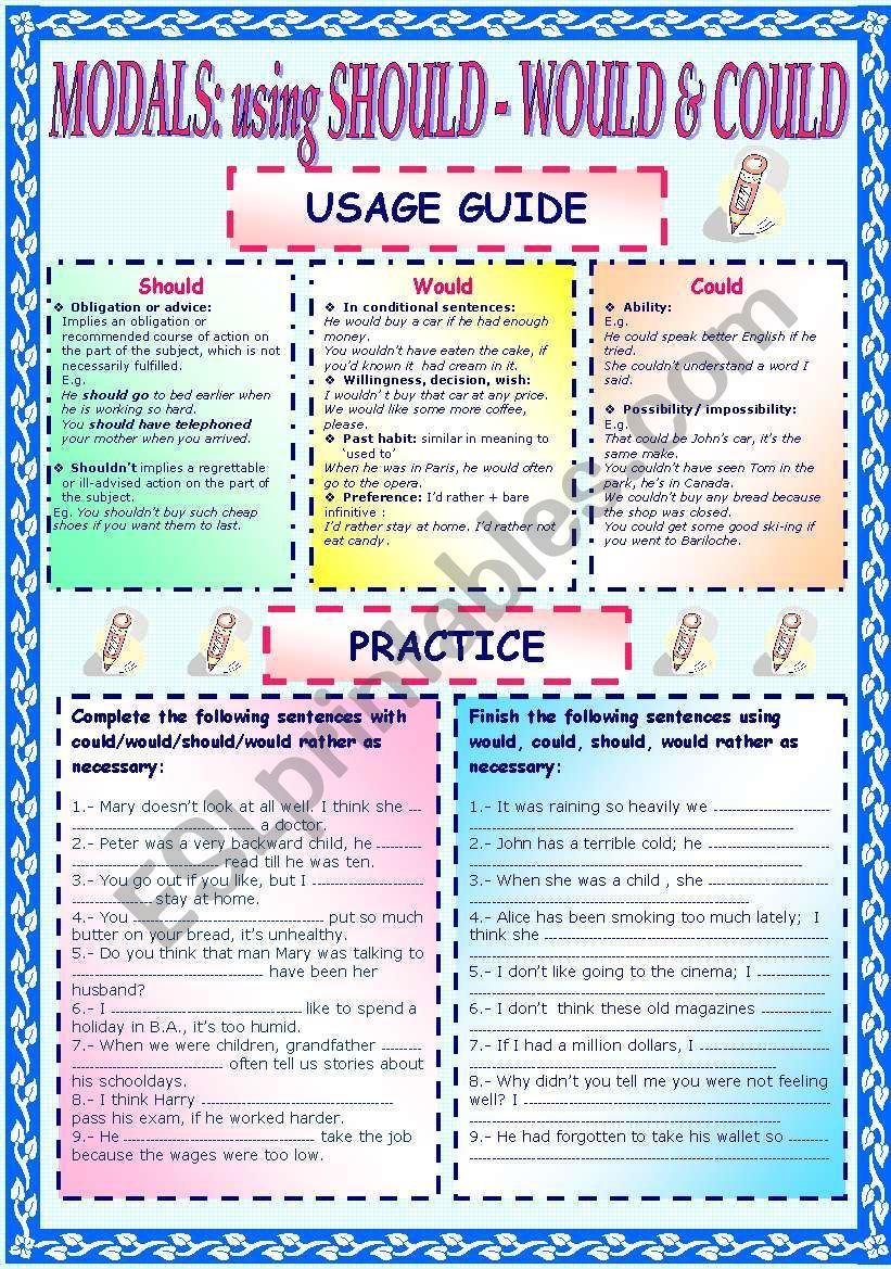 Modals Should Would Could Usage Guidelines And Exercises I Hope You Like It Have A Wonder Grammar Worksheets Adjectives Exercises English Grammar Worksheets
