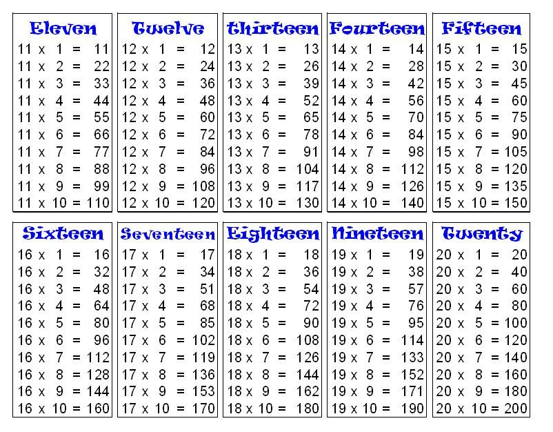 Multiplication Tables From 1 To 20 Pdf Download Google Search