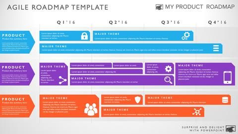 Five Phase Agile Software Timeline Roadmap Powerpoint Diagram - Strategy roadmap template