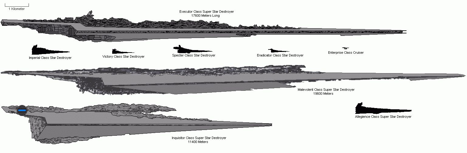 Star Destroyer Extortion By Bagera3005 D9gv1g3 Png 1604 1753 Star Wars Spaceships Star Wars Pictures Star Wars Ships Design