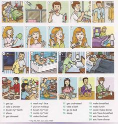 Everyday routines English lesson