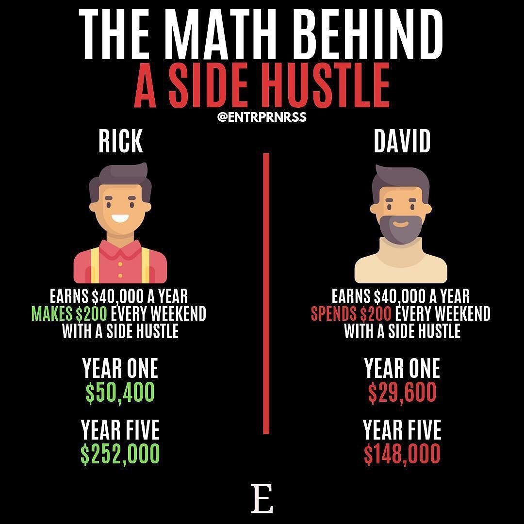 What your side hustle today Follow socialcull