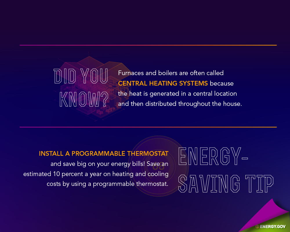 Energy Saving Tip Save Up To 10 Percent A Year On Heating And