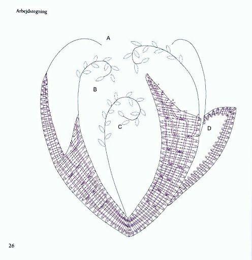 Moderne knipling - 8 Mb - isamamo - Picasa Web Albums