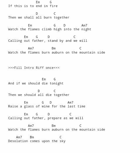 Ed sheeran i see fire chords | G u i t a r in 2018 | Pinterest ...
