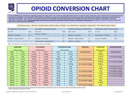 Equi Analgesic Conversion Chart Ile Ilgili Grsel Sonucu Mzik