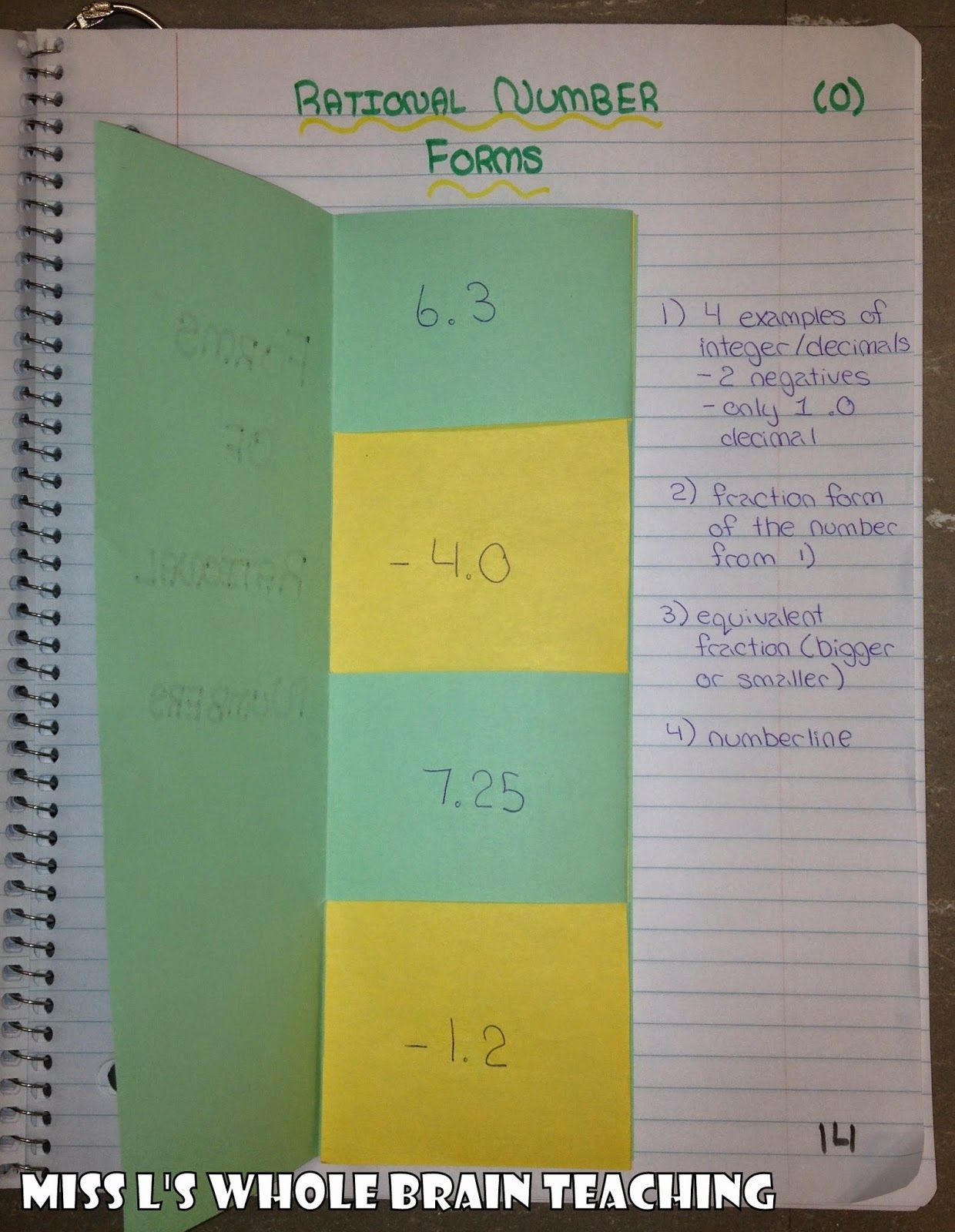 Interactive Notebooks I N B In Grade 8 Front Matter