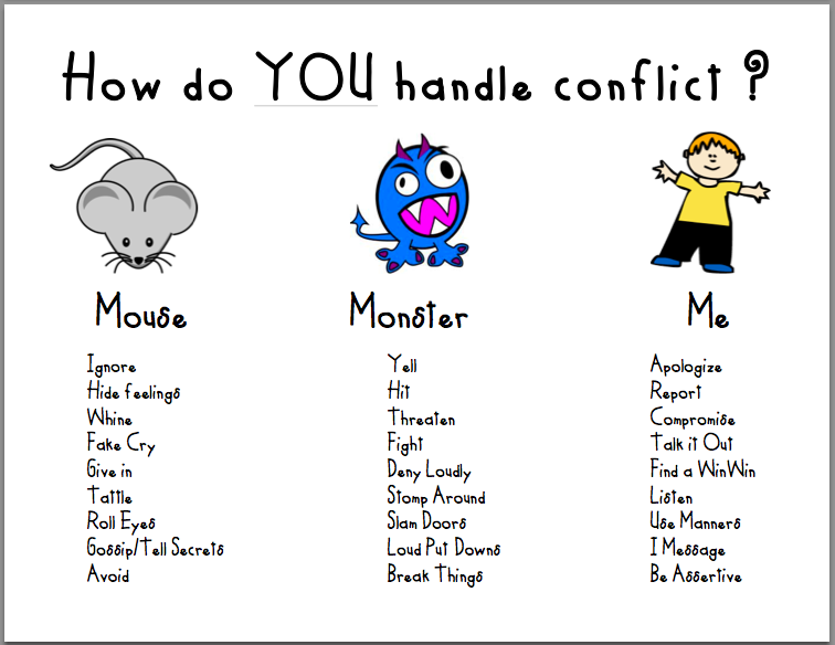"how do you resolve conflicts How you handle conflict with managers perhaps one of the trickiest parts of the ""conflict"" question is how you interact with a boss you disagree with focus your response on respectfully handling this type of encounter example: i'm sure sooner or later everyone disagrees with something their boss does."