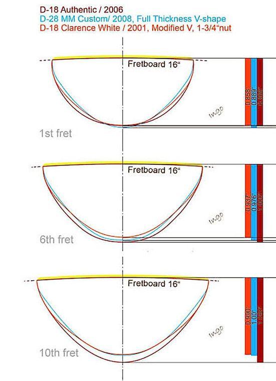 997155c303bb177871fb94a963203a2b488d02a Diagram Shapes Custom