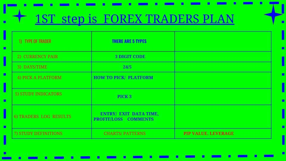 The Main Reason Why People Fail At Trading Forex Is Not Having A