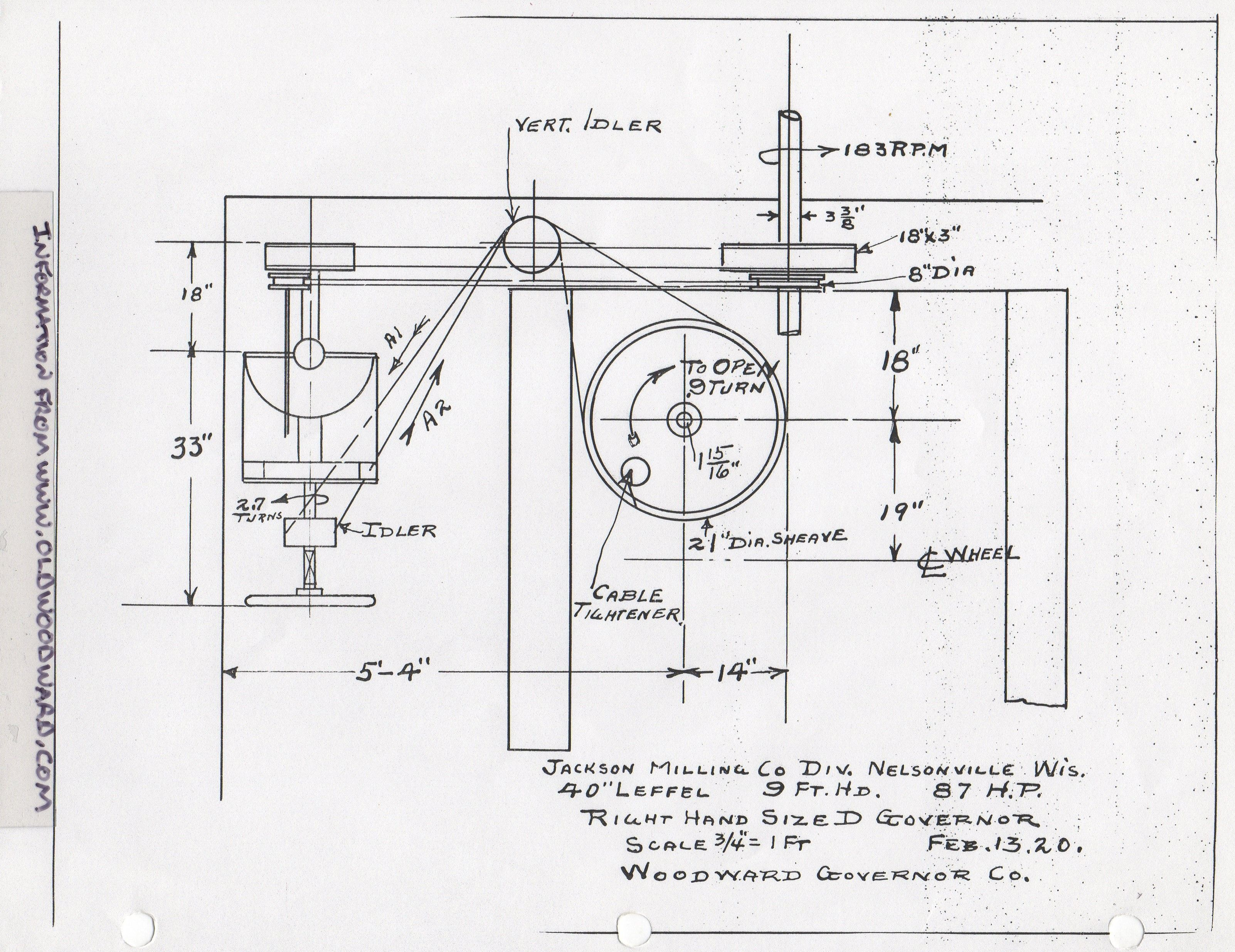 Woodward Governor Company schematic drawing from 1920
