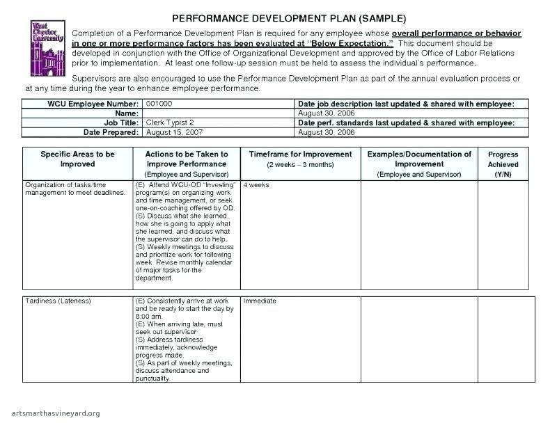 30 Staff Meetings Agenda Template In 2020 Marketing Plan