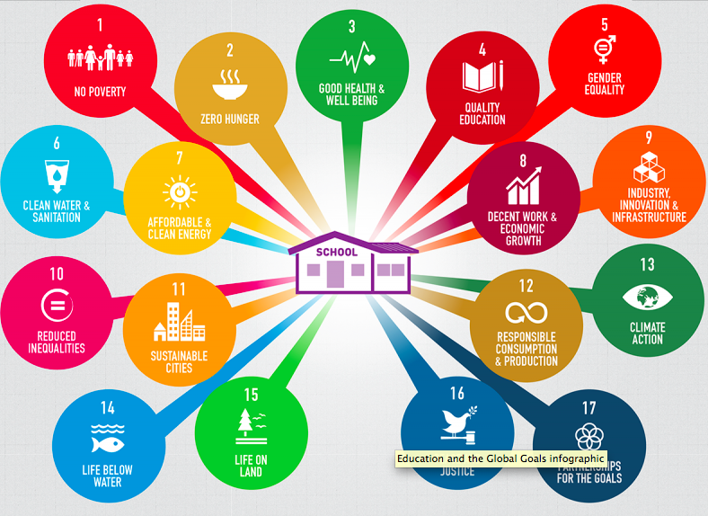 Health in the era of the SDGs WHO unitednations