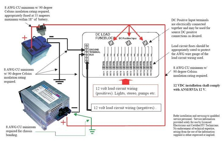 c0034fe6061621ef0a8262fbbf4cc457 rv dc volt circuit breaker wiring diagram your trailer may not camper wiring harness diagram at bayanpartner.co
