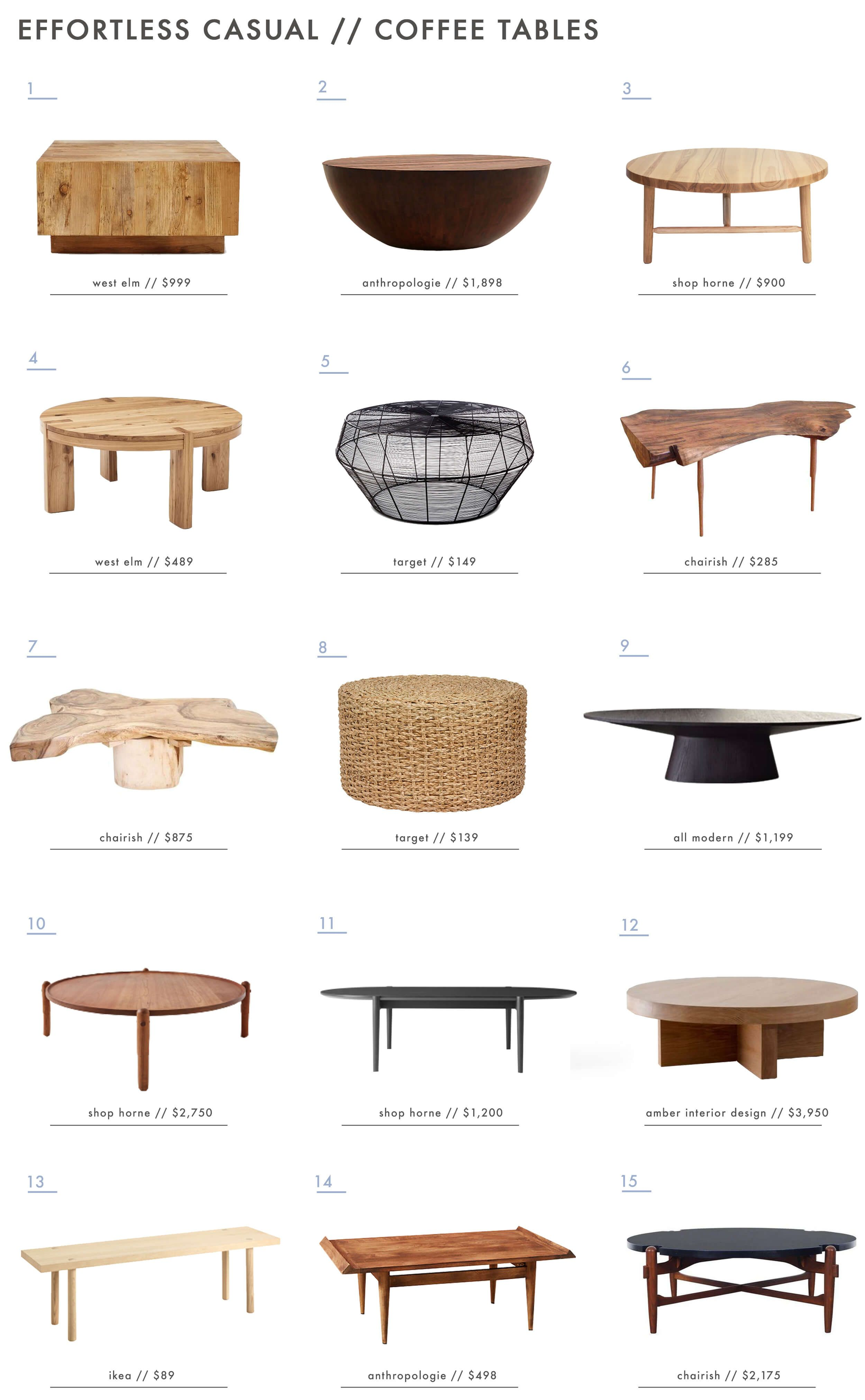 Achieving The Effortless Expensive Style Furniture Coffee
