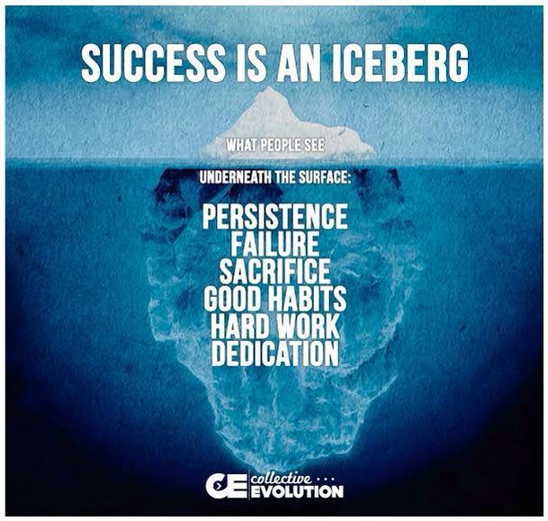 Success is an iceberg Motivational quotes for success