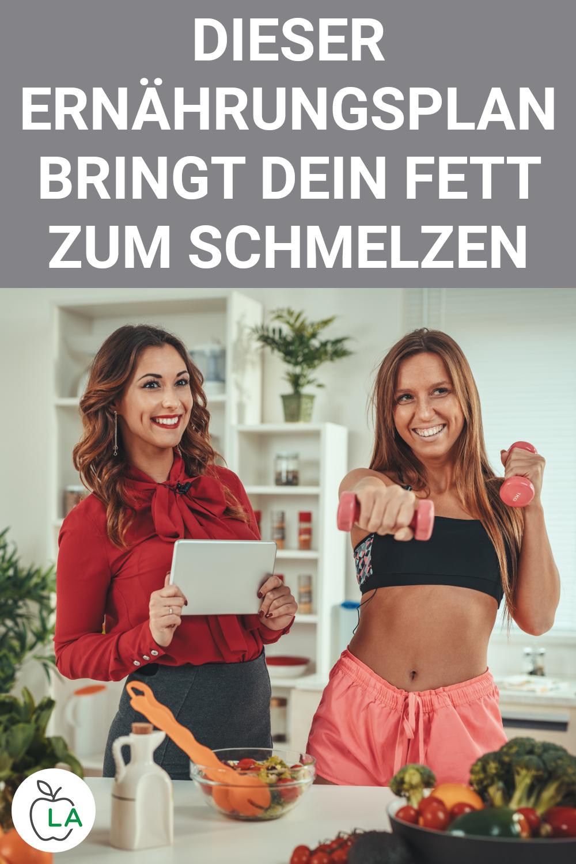Photo of Essensplan zum Abnehmen – Schnell Bauchfett loswerden