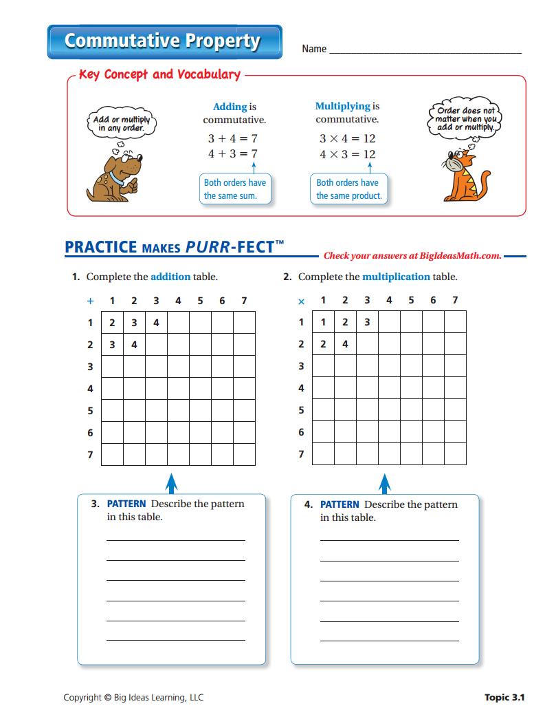 Worksheet Number Properties Worksheet Worksheet Fun Worksheet