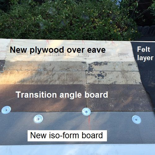 The layers of our flat roof plywood tapered fiber board layer of polyiso & The layers of our flat roof: plywood tapered fiber board layer ... memphite.com