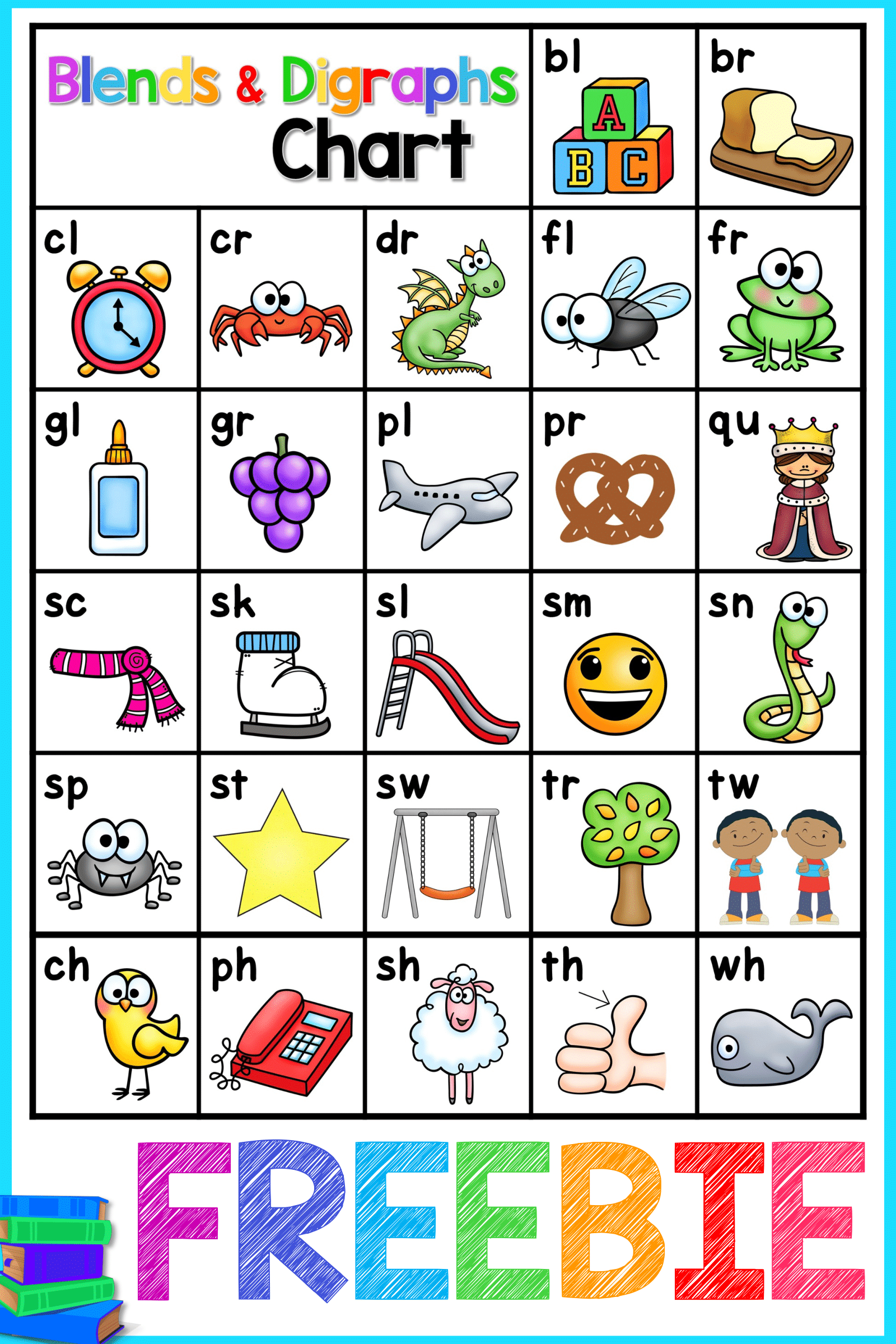 Blends Amp Digraphs Chart Free In