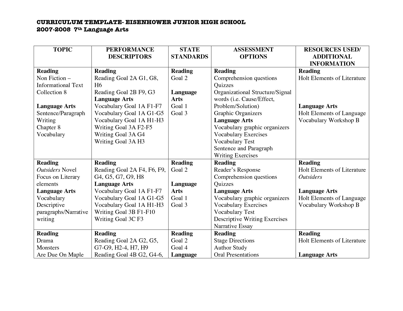 curriculum template eisenhower junior high school language arts curriculum template eisenhower junior high school language arts topic