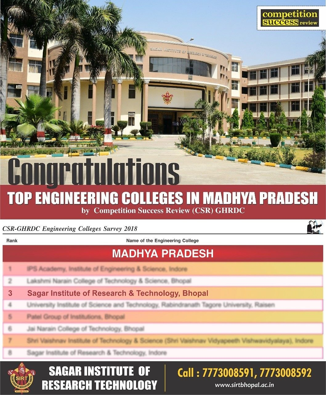 Congratulations Proud Moments Sagar Institute Of Research