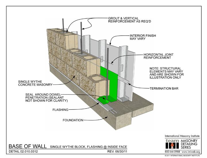Wall Detail Google Search Masonry Wall Wall Systems Masonry
