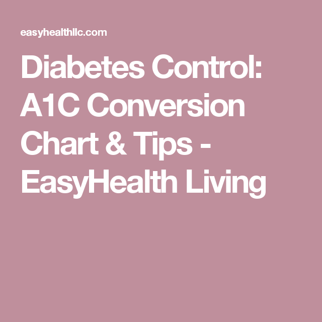 Diabetes Control A1c Conversion Chart Tips Diabetes Ii