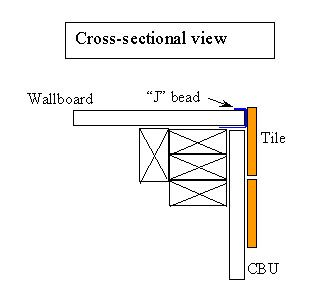 Drywall To Baseboard Transition Along With Door Jamb 이미지 포함 천장 디자인 문 디자인 모던 인테리어