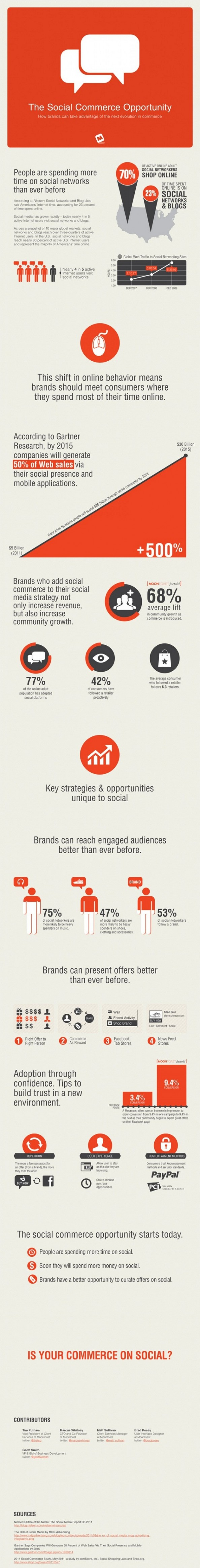 How #Brands Can Take Advantage of the Next Evolution In #Commerce