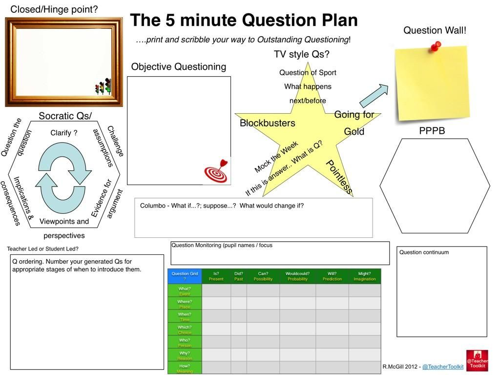 5 Minute Question Plan