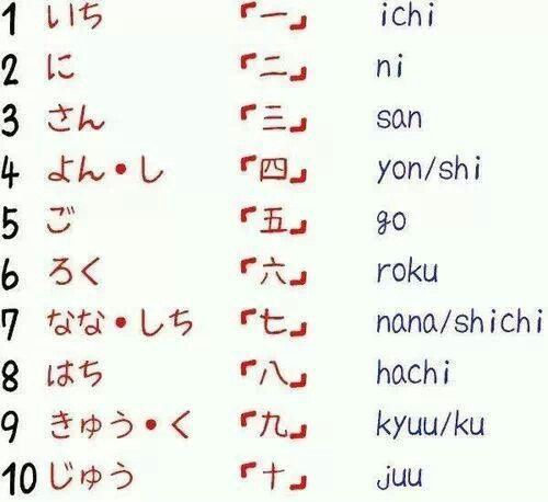 Anime Guide To Hiragana: Japanese And School
