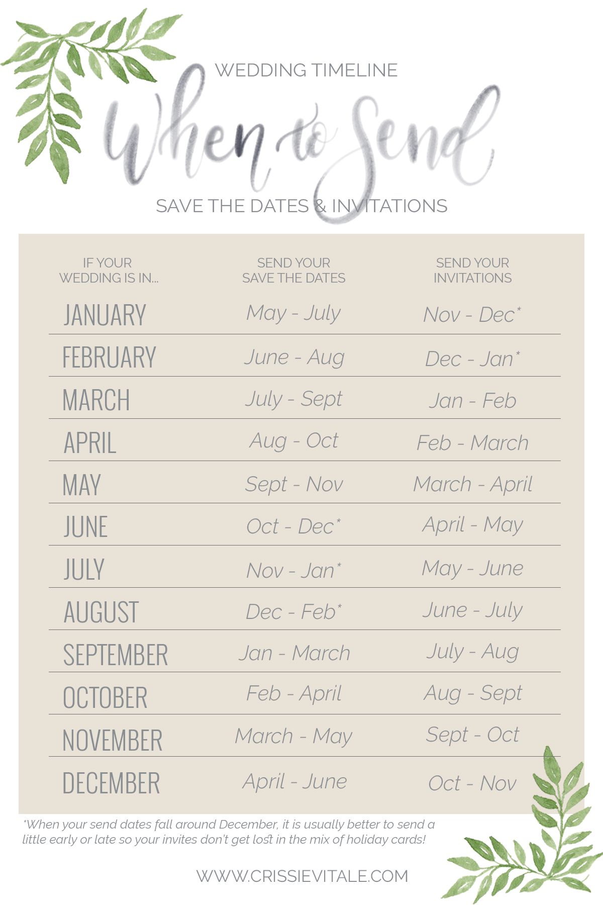 Wedding Timelines When to Order and Mail Your Invitations