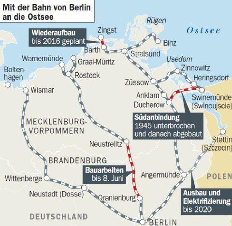 Bahnverbindung An Die Ostsee Schneller Ans Meer Usedom Zinnowitz Ostsee Bahnverbindung