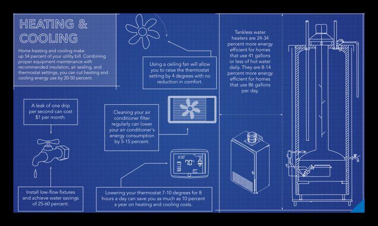 Phoenix Air Conditioner Repair Heating Repair Save Energy