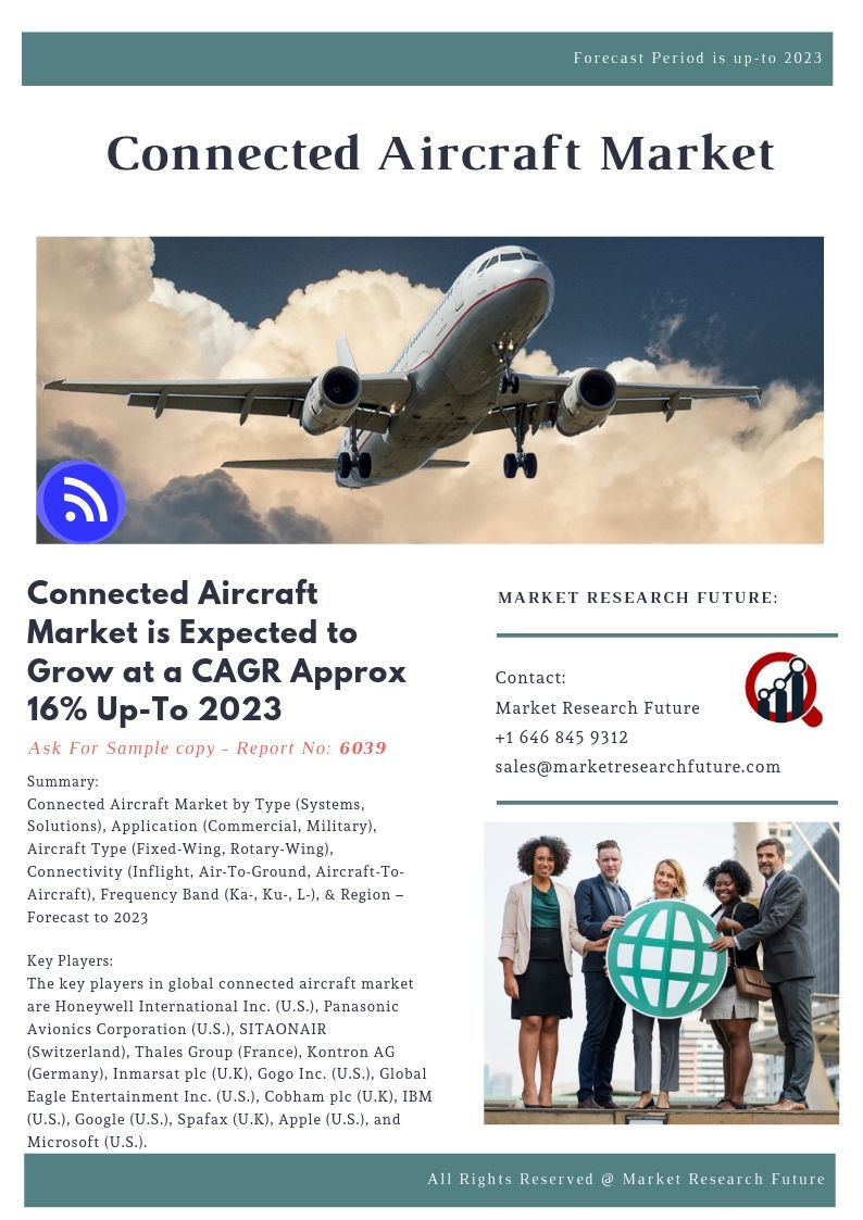 Connected Aircraft Market To Be Driven By Increasing